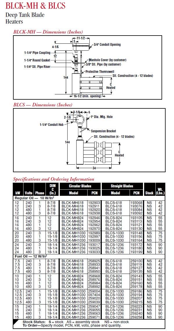 193033 Chromalox Blck Mh Deep Tank Blade Heater Valin