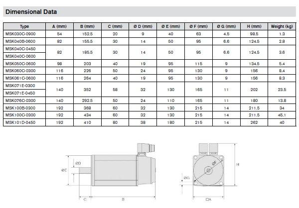 Msk076c 0300 Nn M1 Up1 Nnnn Bosch Indradyn S Valin