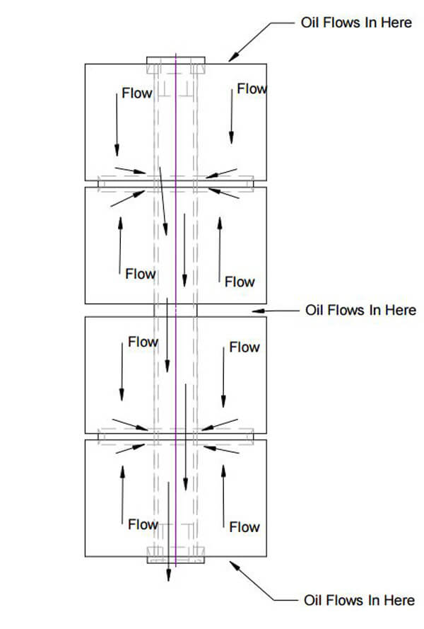 des-case depth filter element profile