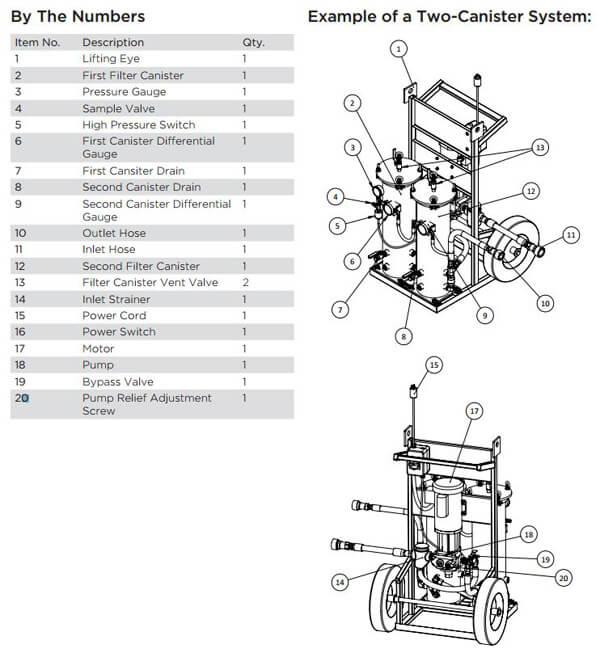 des-case tc series filter cart profile