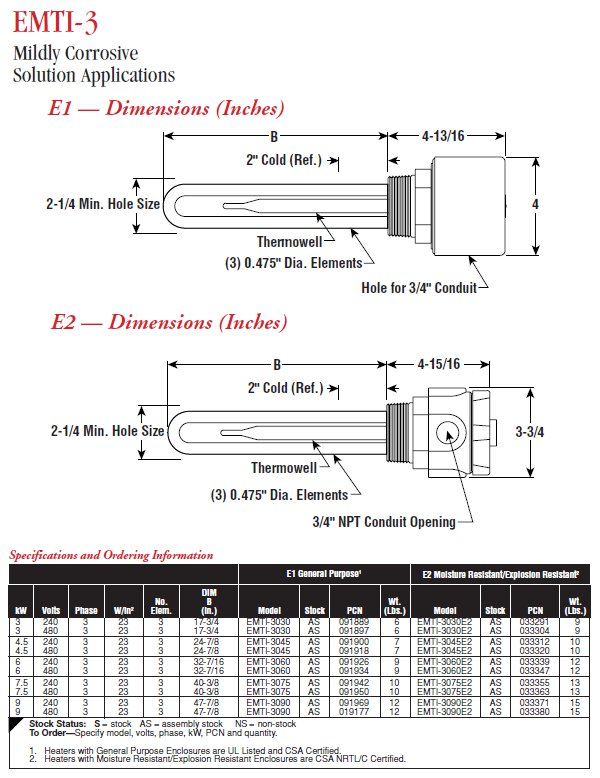 091950   EMTI-3 Immersion Heater   Chromalox - Valin on