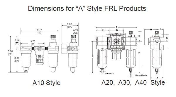 A2062NNRMPG Fairchild   A20 Series FRL Combo Filter