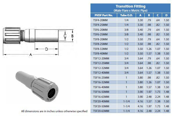 TSF16-50MM Fit-LINE   Union Elbow Fitting   Valin