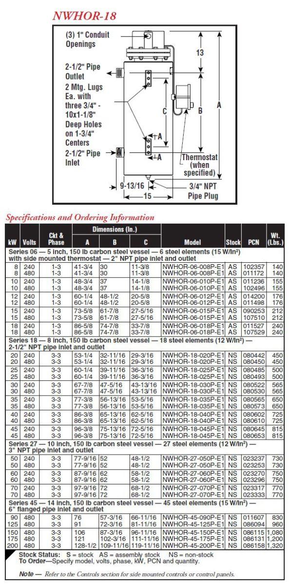 080442 Chromalox | NWHOR Circulation Heater | Valin