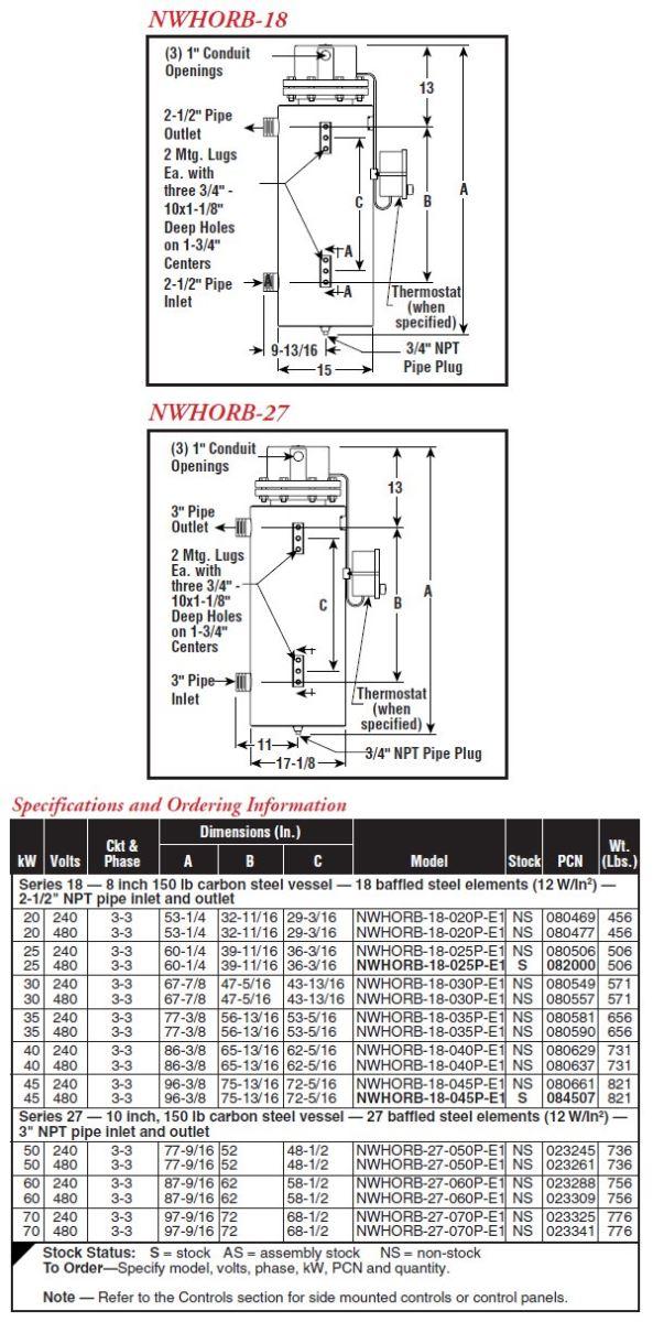 080637 Chromalox | NWHORB (Baffled) Circulation Heater | Valin