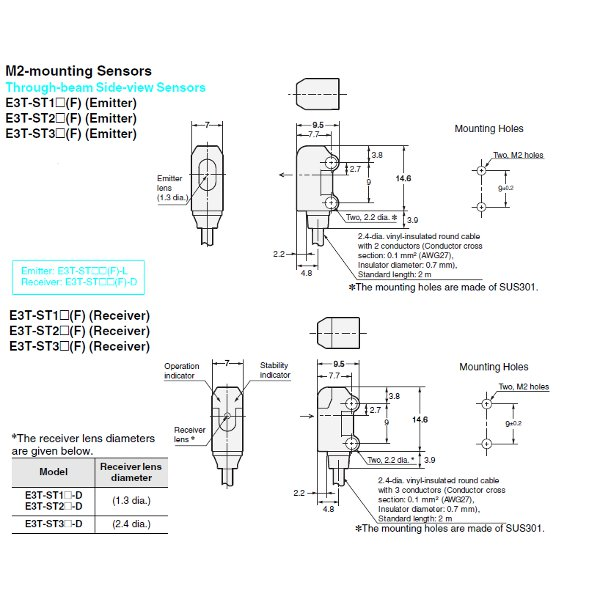 Omron Photoelectric Sensor Wiring Diagram - Block And Schematic ...