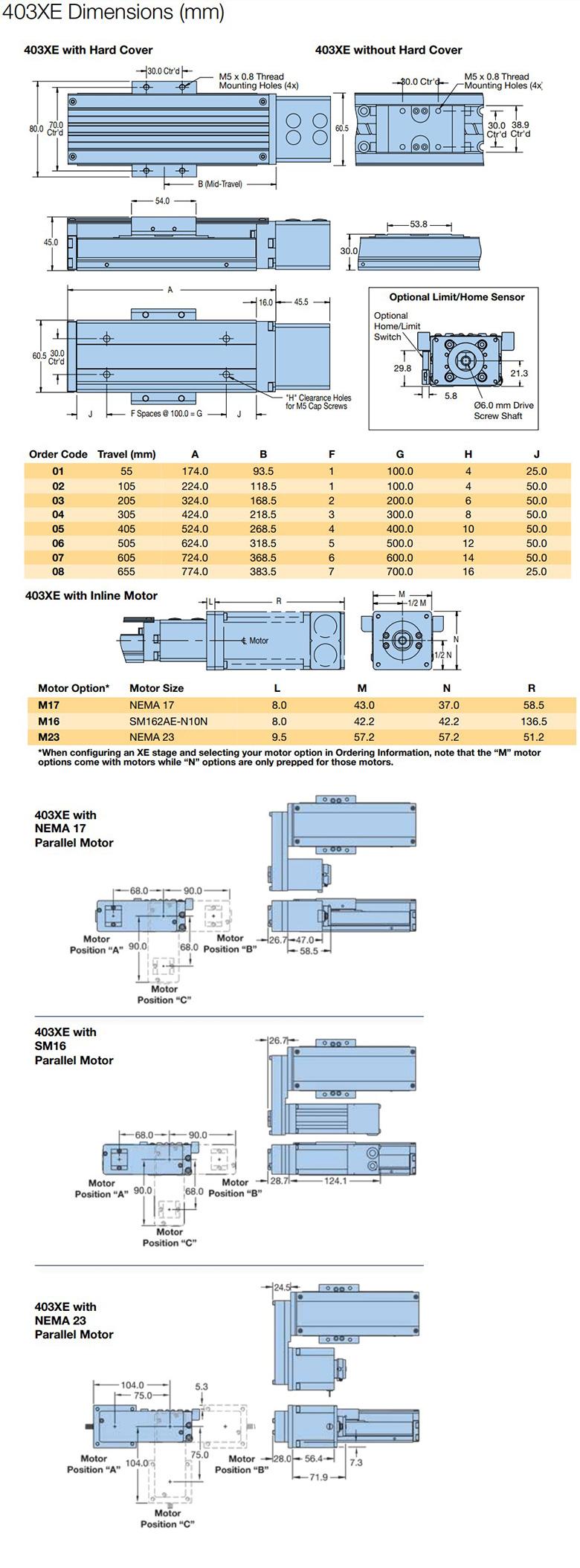 parker 403xe series dimensions