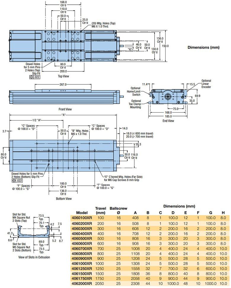parker 406xr series dimensions