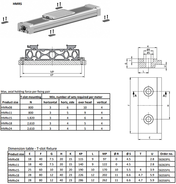 parker hmrs series dimensions