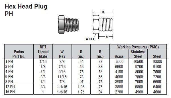 6 PH-B Parker | Pipe Fittings PH Hex Head Plug | Valin