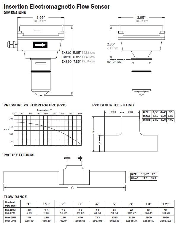 Brass 1-3 AO55 1-3 Seameterics Seametrics EX812B Fixed Depth Insertion Magmeter
