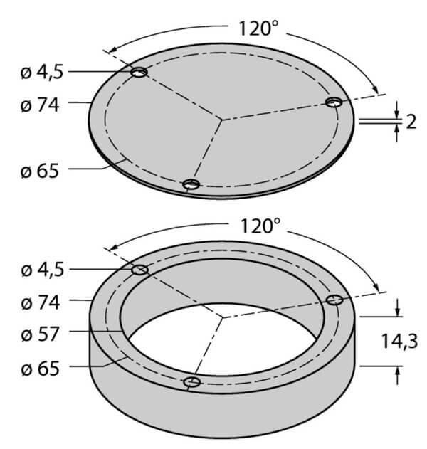 turck protecting ring and shield plate profile