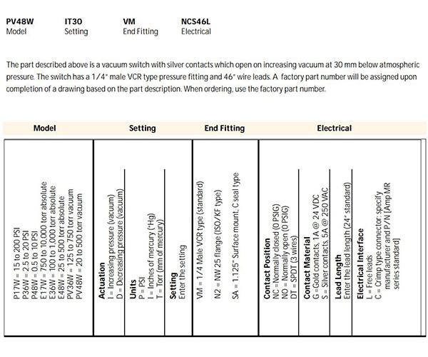 UE Precision Sensors W Series Ordering Guide