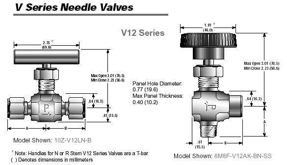 Types Of Threads >> 8F-V12LN-SS Parker | V-Needle Valve | Valin