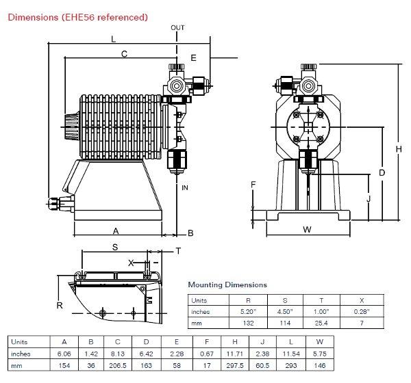walchem ehe series pump meter