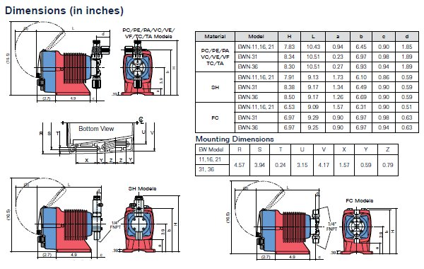 walchem ewn r series pump meter