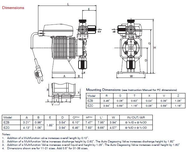 walchem ezc31d1-vf ez series pump meter