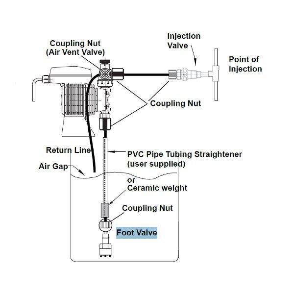 e90013 walchem e class metering pump pvc foot valve 3 8. Black Bedroom Furniture Sets. Home Design Ideas