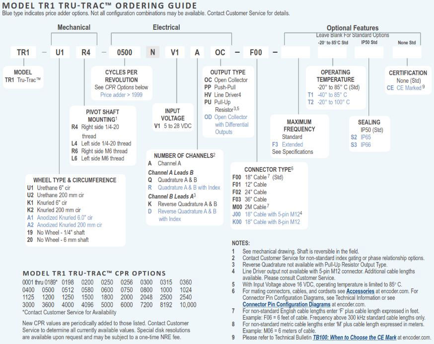 Encoder Products Model TR1 Ordering Guide