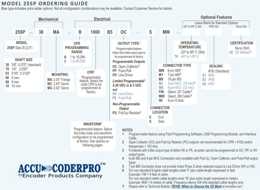 Encoder Products Model 25SP Ordering Guide