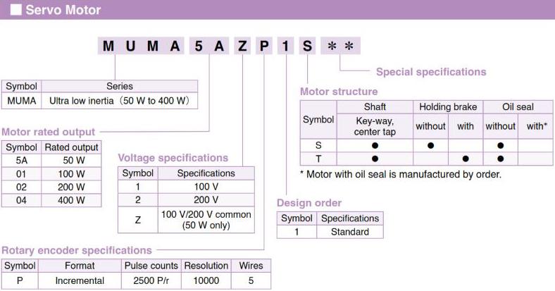 Panasonic AC Servo Motors MINAS E Series Motor Selection Guide