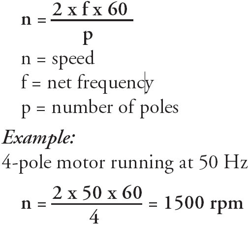Formula To Calculate The Speed Of A Motor