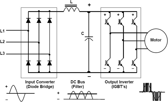 Basic PWM Drive Components