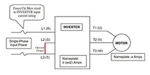 Sizing Three-Phase Inverters