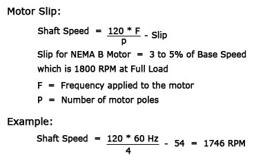 Induction Motor Slip Calculation