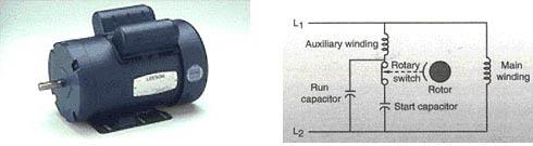 Capacitor Start/Capacitor Run Motor