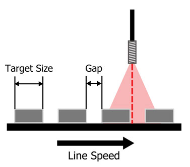 Sensor Speed