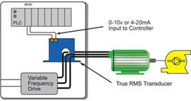 Motor Drive Sensor