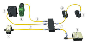 TURCK AS-interface System Description
