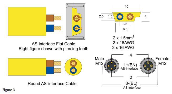 TURCK AS-interface System Guide