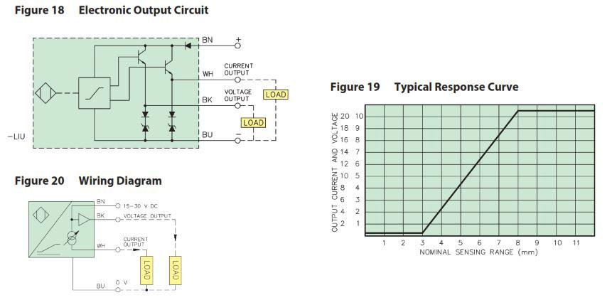 Sensor Characteristics | Valin | Turck Npn Sensor Wiring Diagram |  | ValinOnline.com