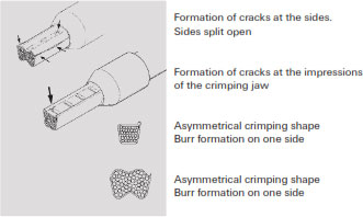 Weidmuller Crimping Tools