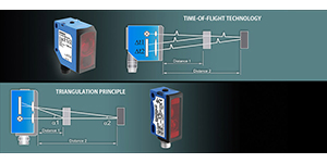Photoelectric Sensors For Distance Measurement