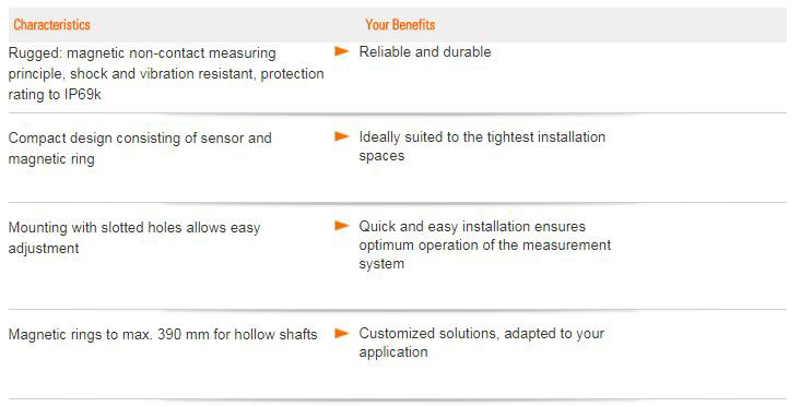 Bearingless Encoder Benefits