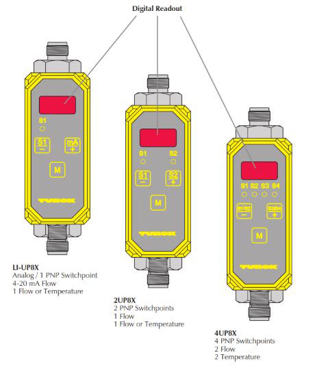 A Variety of Flow Sensors for All of Your Flow Applications