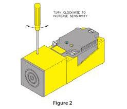 Capacitive Level Sensors