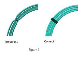 TURCK Industrial Ethernet Connectivity
