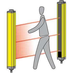 Contrinex Access Control Light Curtains Distributors