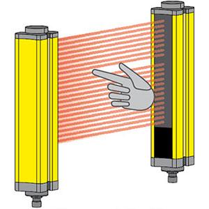 Contrinex Finger Protection Light Curtains Distributors