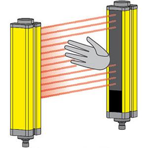 Contrinex Hand Protection Light Curtains Distributors