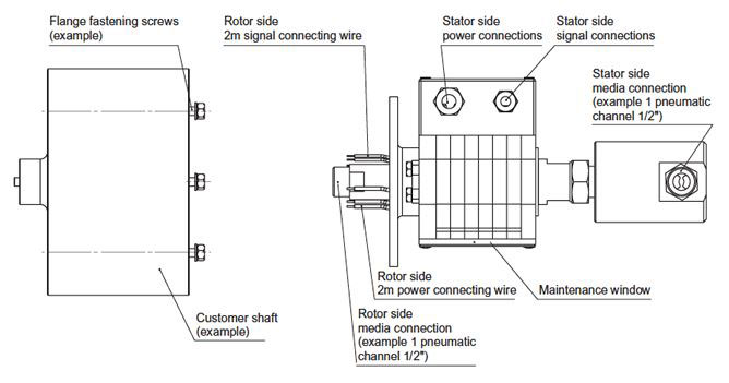 Kubler Encoder Wiring Diagram from files.valinonline.com