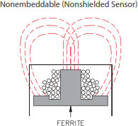 What Is The Difference Between Embeddable And Non-Embeddable Sensors?