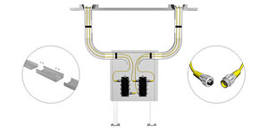 Which Turck Cable Tray Best Fits My Application?