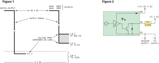 What Are The Different DC Outputs For Turck Sensors?