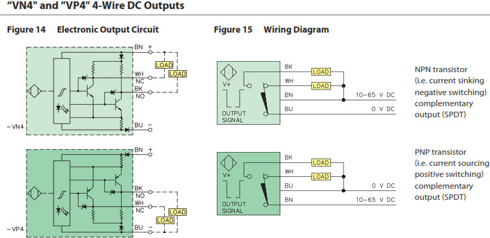 What Are The Different DC Outputs For Turck Sensors? | Valin | Turck Npn Sensor Wiring Diagram |  | ValinOnline.com