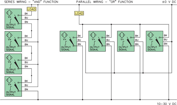 How Does A Turck DC Sensor Work In Series And Parallel?